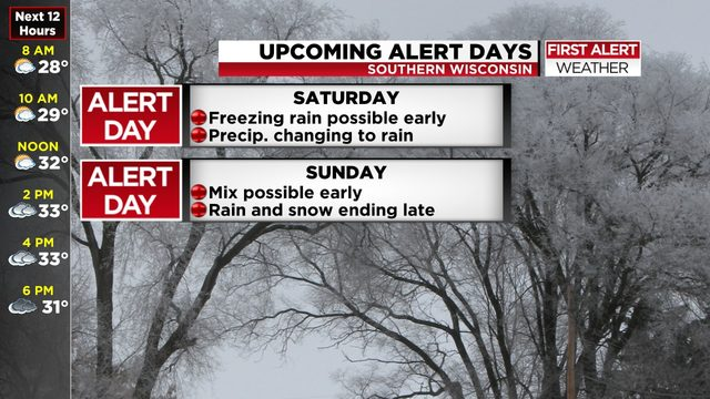 Alert days issued for possible freezing rain, snow mix this weekend