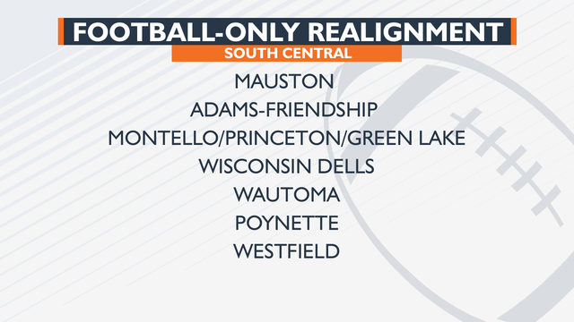 WIAA approves football-only conference changes starting in 2020