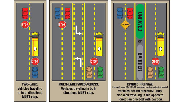'No cop no stop,' not going to work; Beloit PD urges drivers use caution as school year begins