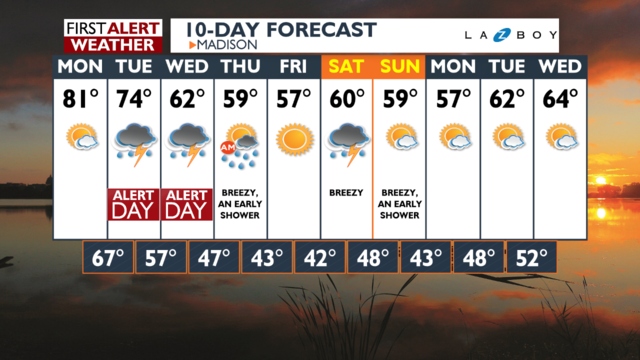 Heavy rain could lead to flooding Tuesday, Wednesday