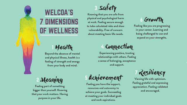 Integrating wellness into everything we do