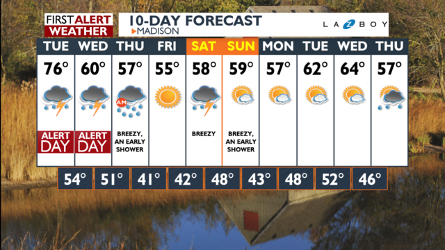 Alert Day Tuesday & Wednesday:  Heavy rain, severe storms possible