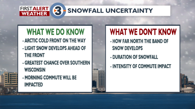 Chris Reece tracks a sneaky system that could bring snow ahead of cold blast