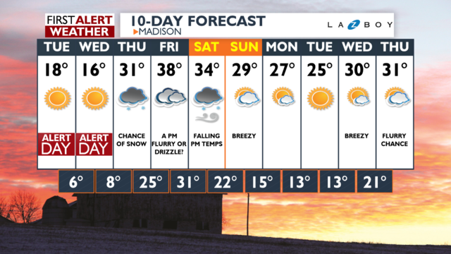 Much colder weather for a couple of days, followed by some light snow chances