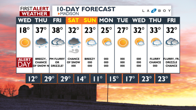 Another cold day on Wednesday, then a quick warmup for Thursday, Friday