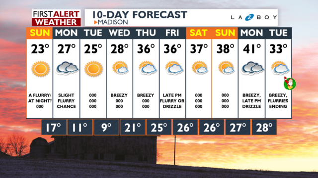 Seasonably cold through Wednesday; mild temperatures aren't favorable for white Christmas
