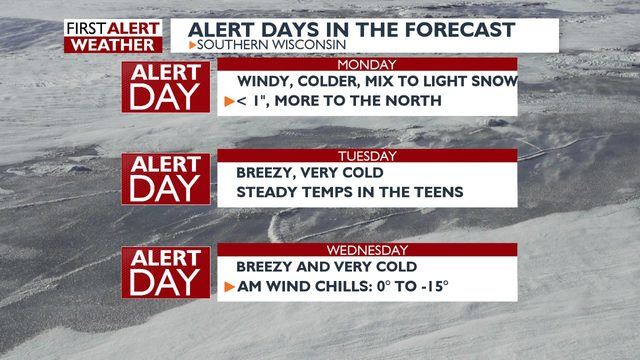 Slick Monday commutes followed by very cold weather