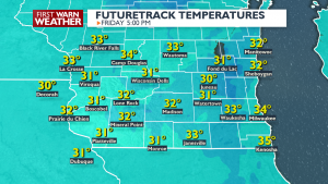 Friday temps