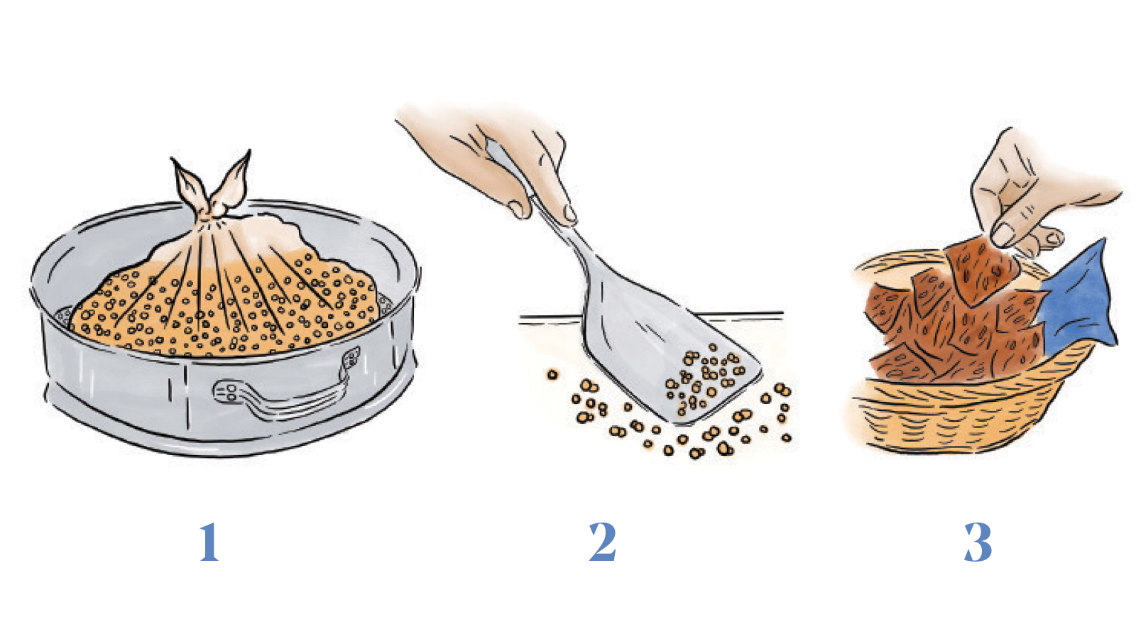 three illustrations of making tempeh