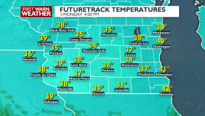 High temps today