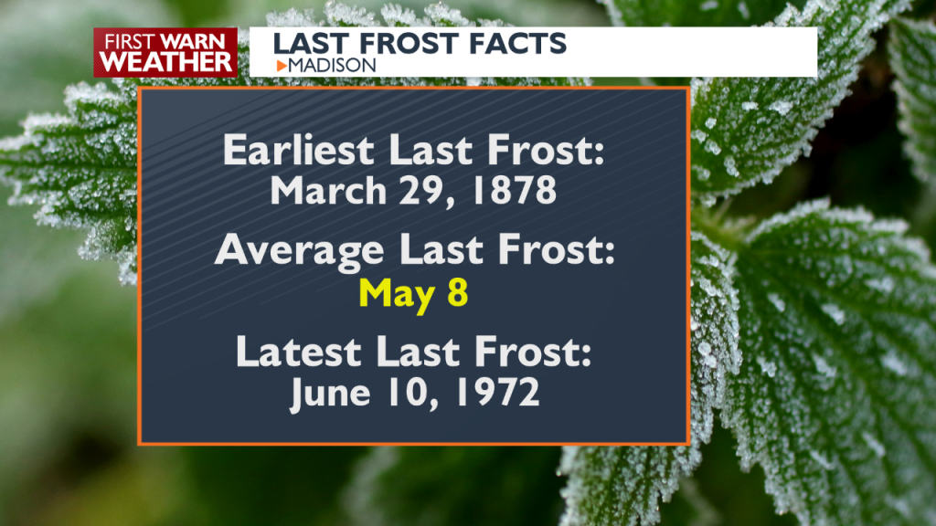 Last Frost Facts