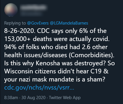 In August, the widely circulated — but repeatedly debunked — claim that only 6% of reported COVID-19 deaths are attributable to the illness caused by the coronavirus touched down in Wisconsin. Wisconsin Watch has blurred the profile name of the Twitter user.