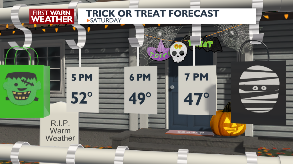 Trick Or Treat Social Distance