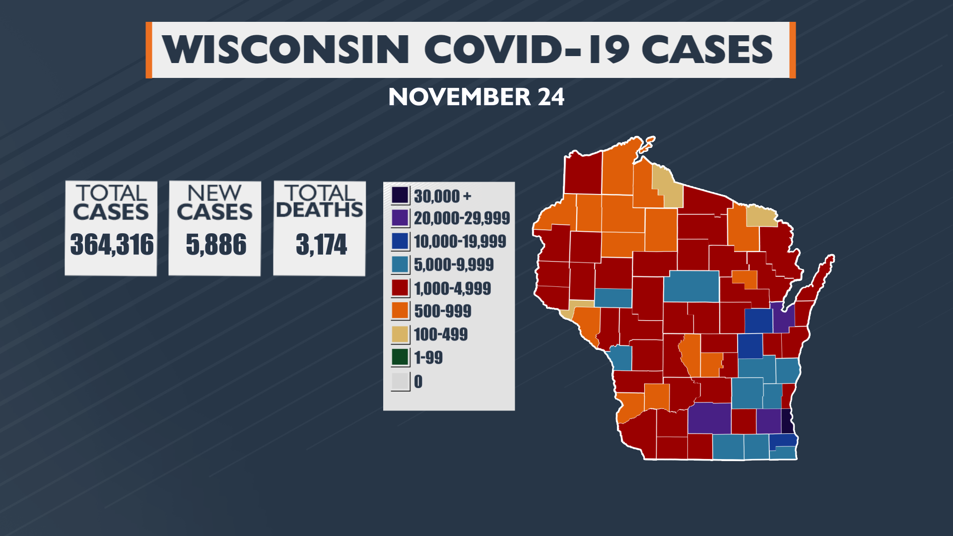 Record-breaking number of COVID-9 deaths reported in Wisconsin