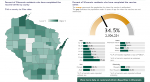 34.5% of Wisconsinites are fully vaccinated