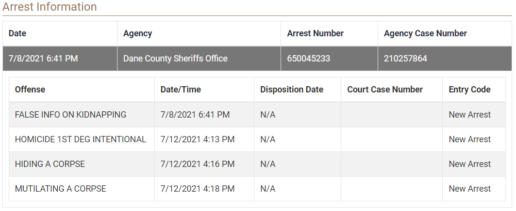 Dane County Jail Roster Pending Charges